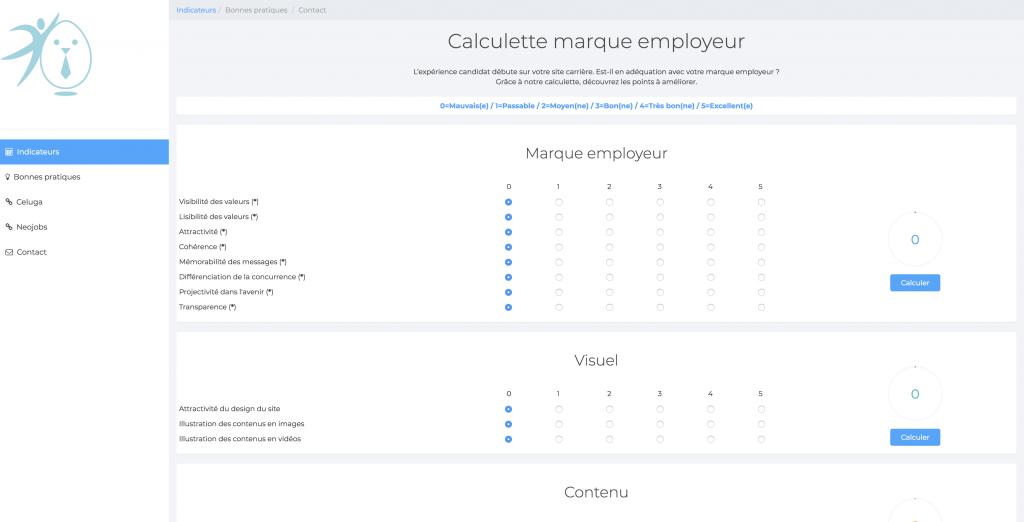 calculette pour analyse de la marque employeur digital