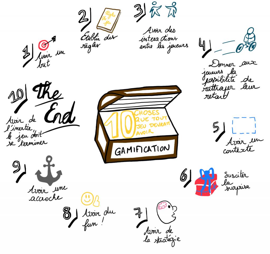 gamification-10-points-clés-jeu dans les processus ressources humaines