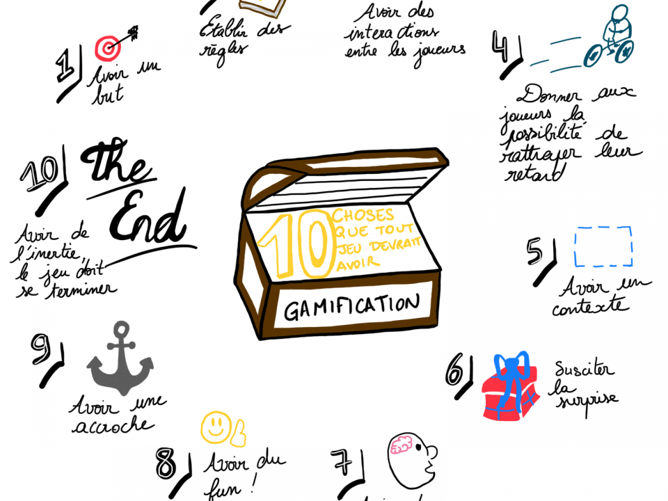 gamification-10-points-clés